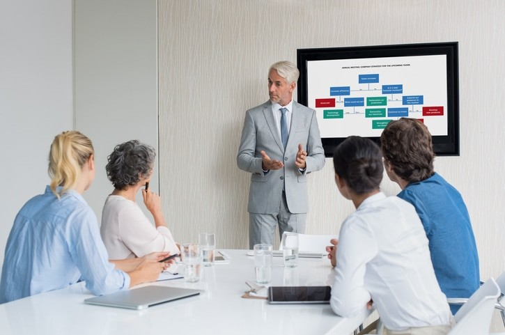 CEO Information Technology Strategy